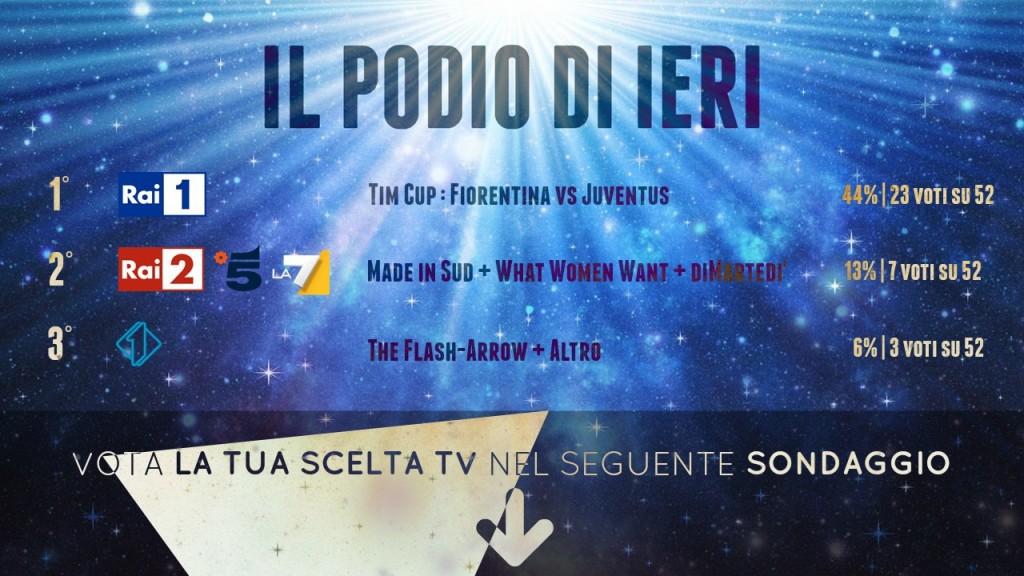 ilpodio2