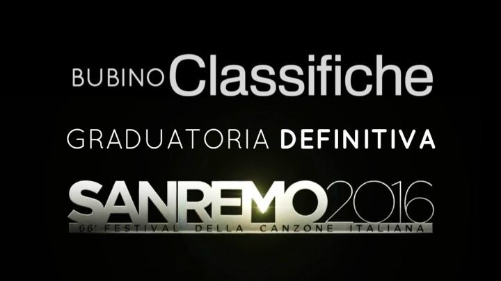 FESTIVAL DI SANREMO 2016 | BUBINO CLASSIFICHE: SCOPRI LA GRADUATORIA DEFINITIVA DEI 20 CAMPIONI IN GARA SECONDO LA COMMUNITY!
