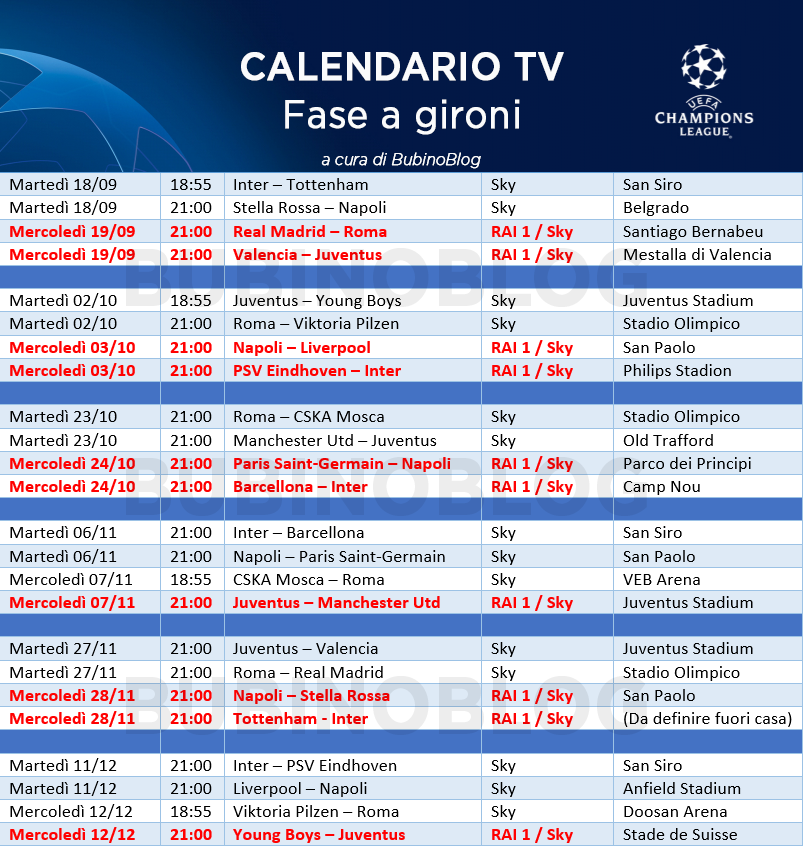 Juve Champions Calendario.Champions League 2018 2019 Calendario Tv
